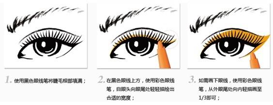 试用化妆品矢量图